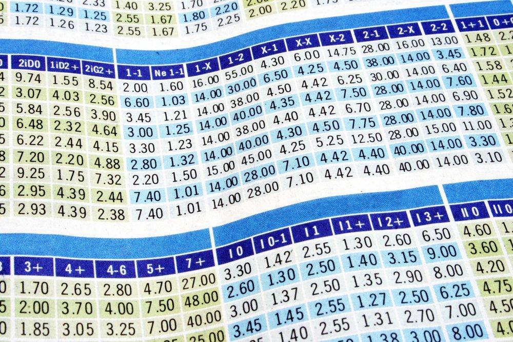 Betting odds 1/40 liquid markets forex broker